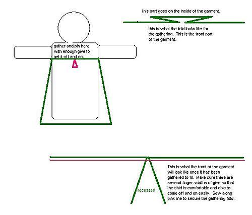 Green Shirt Tutorial 3